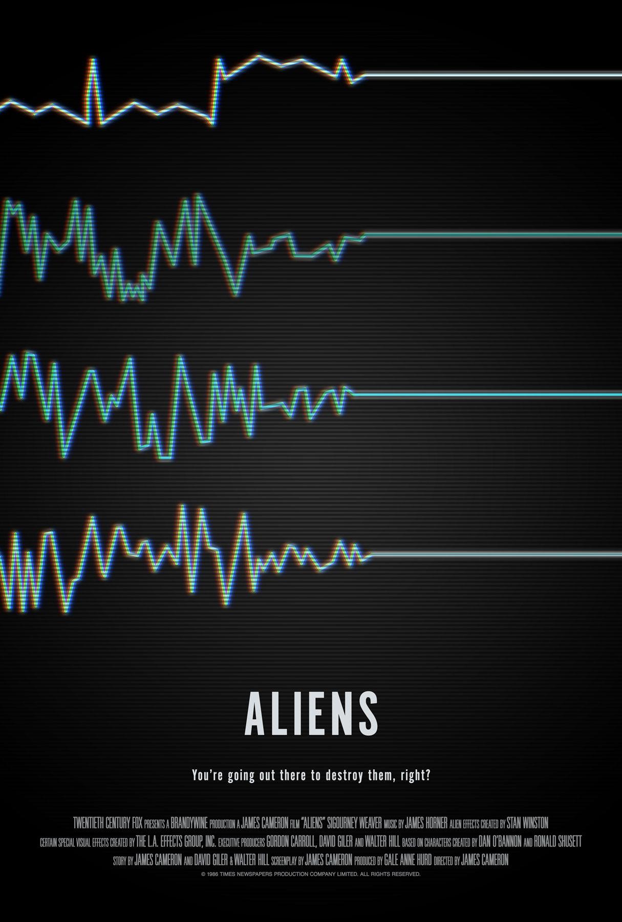 Saslow - Aliens [55535]
