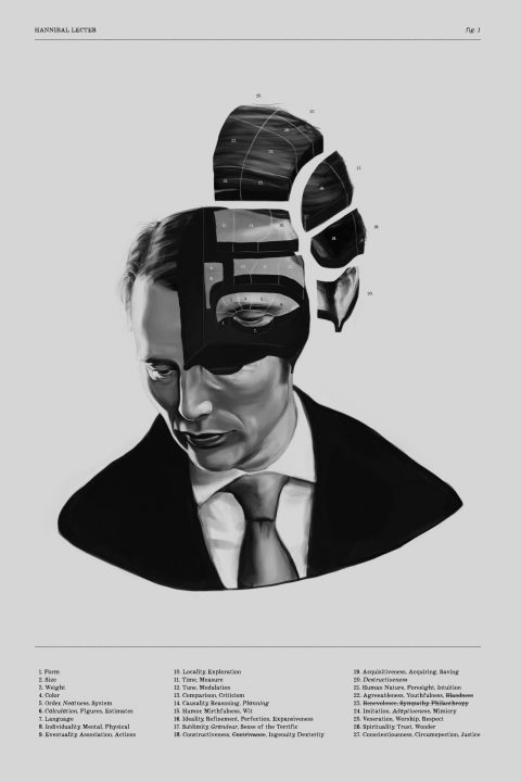 Hannibal – Phrenology