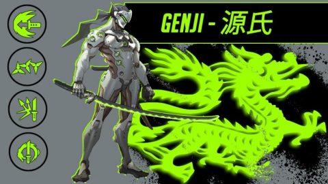 Overwatch – Genji Loadout