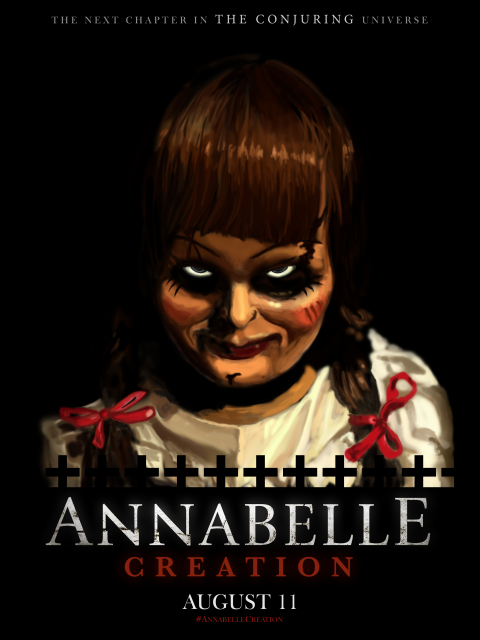 Annabelle – Creation