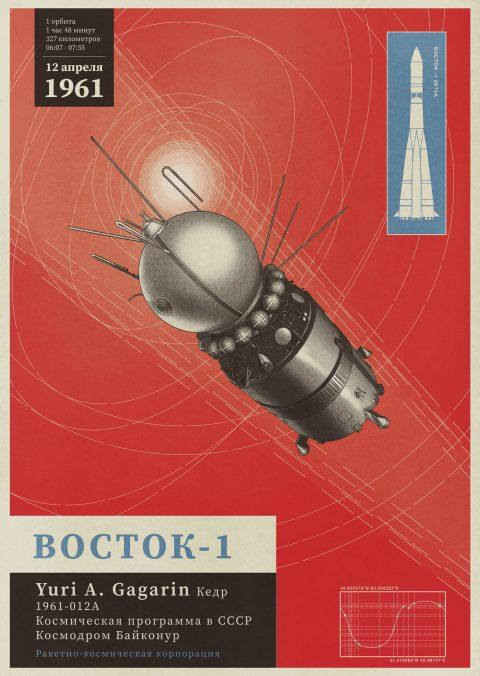 Vostok 1