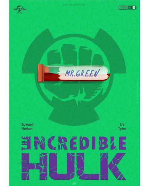 The Incredible Hulk !